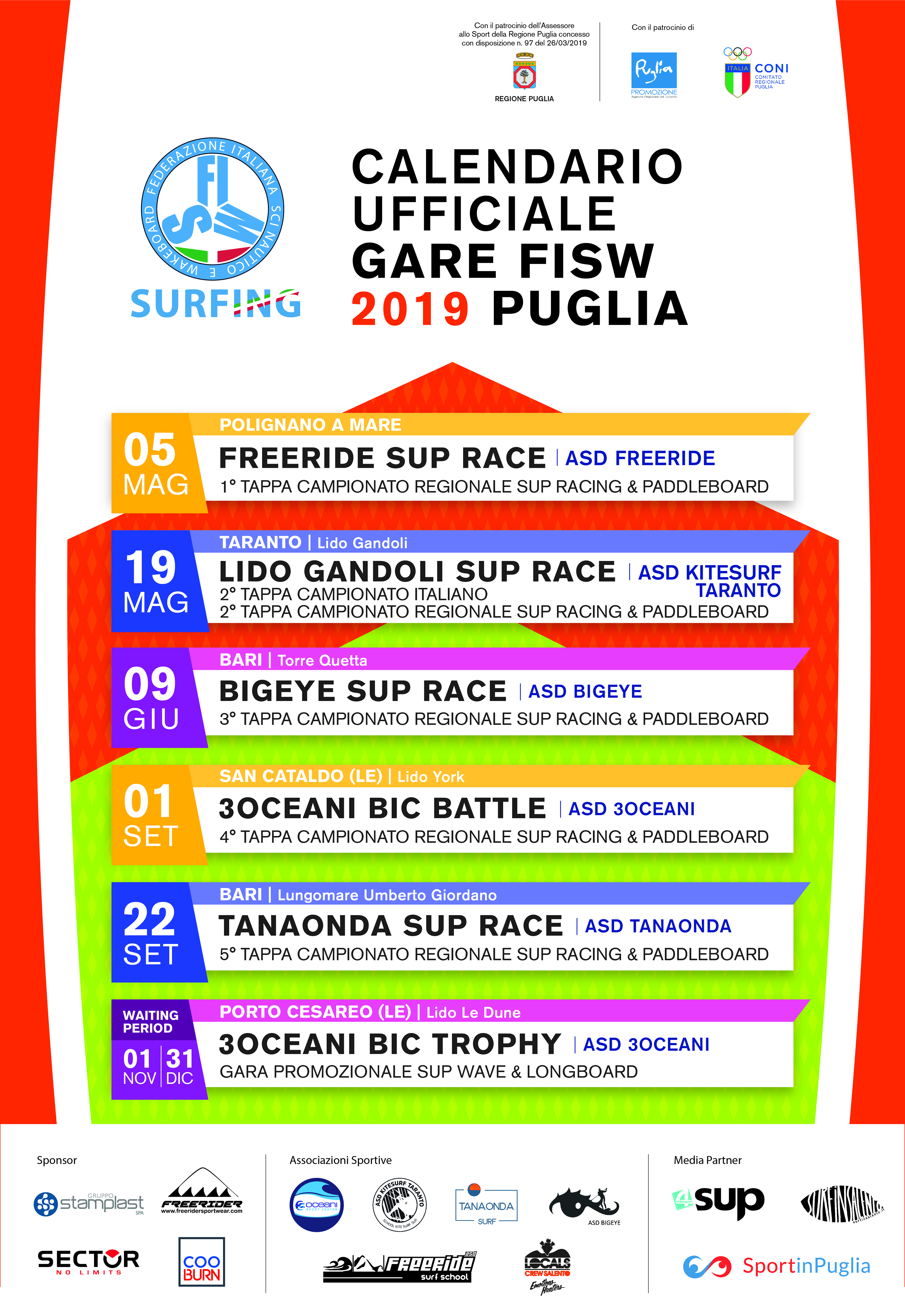 campionato regionale surfing fisw puglia